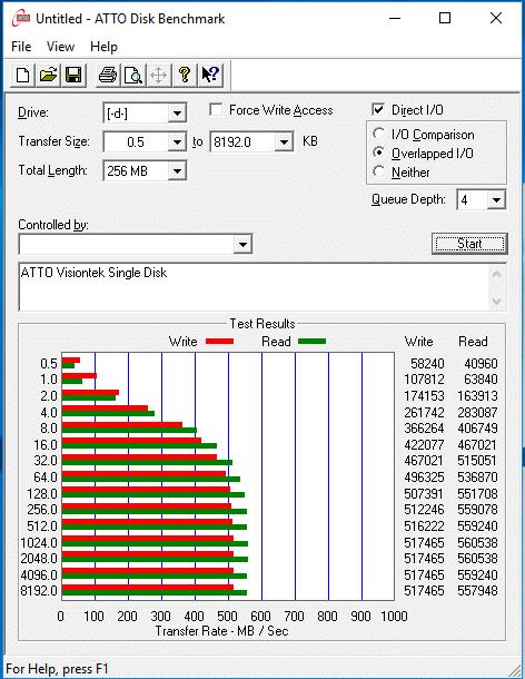 atto-single-disk
