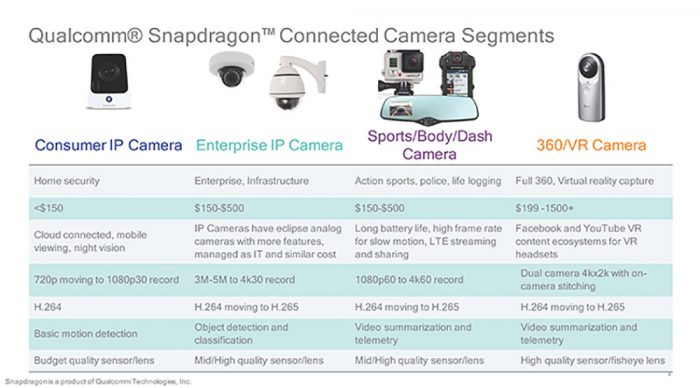 snapdragon_sight_01