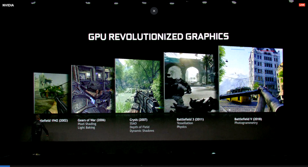 Nvidia Announcement at CES 2019: RTX 2060, Adaptive Sync Support and